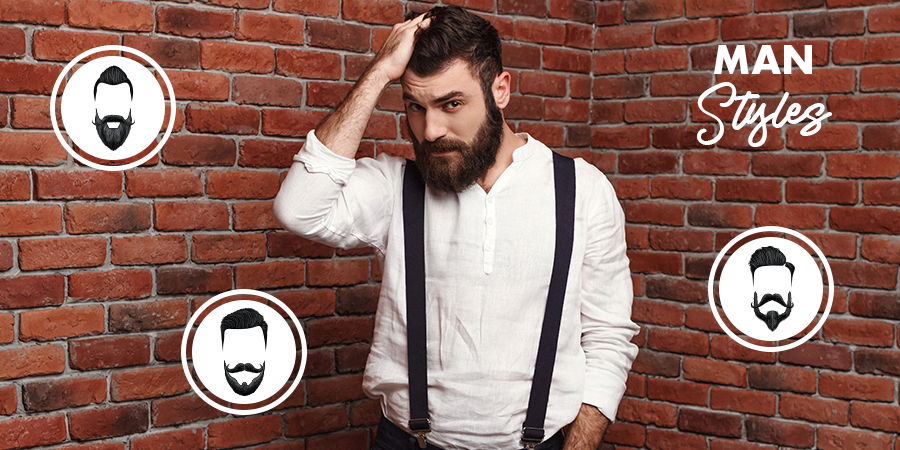 How To Apply Man Style Using Man Style Editor